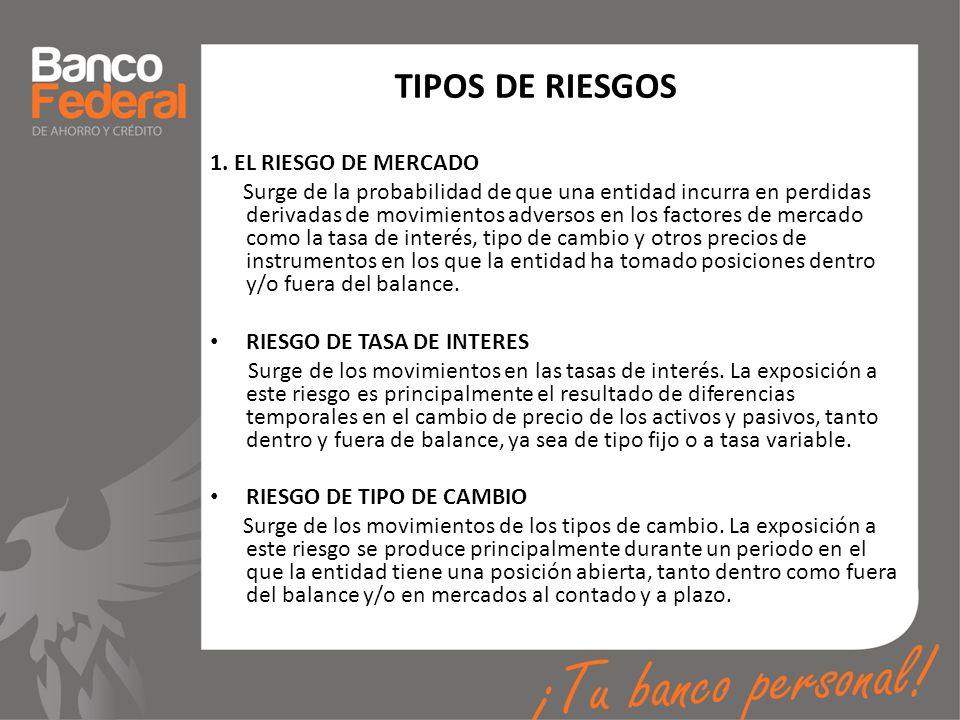 TIPOS DE RIESGOS 1. EL RIESGO DE MERCADO