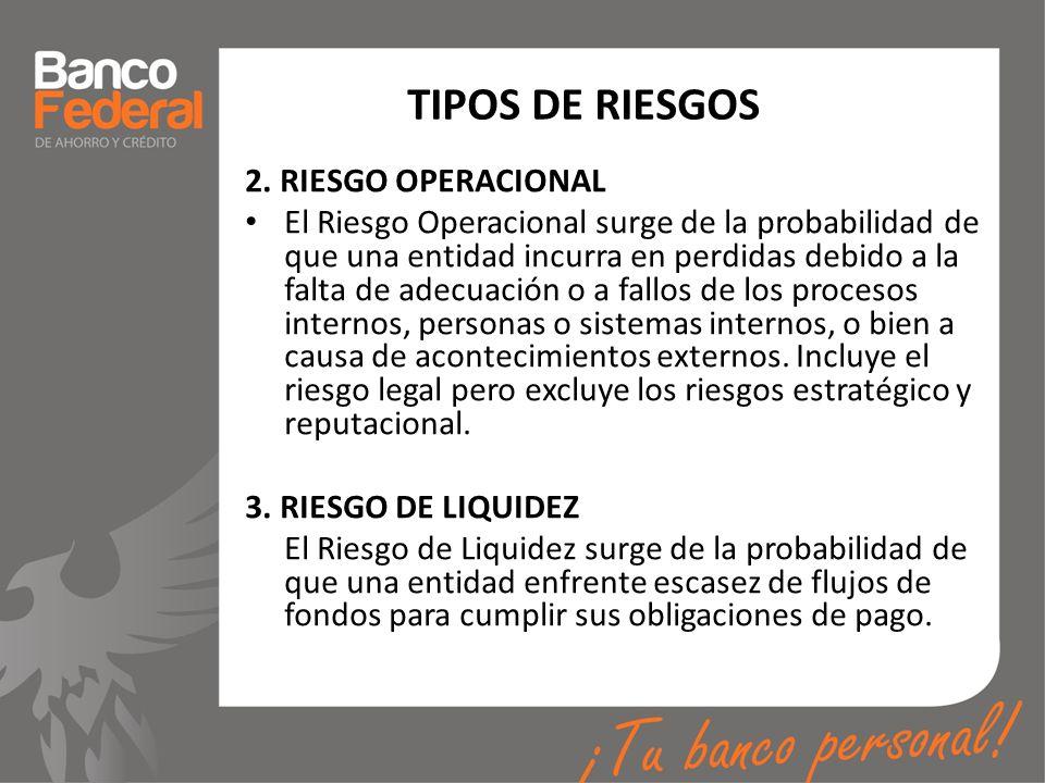 TIPOS DE RIESGOS 2. RIESGO OPERACIONAL