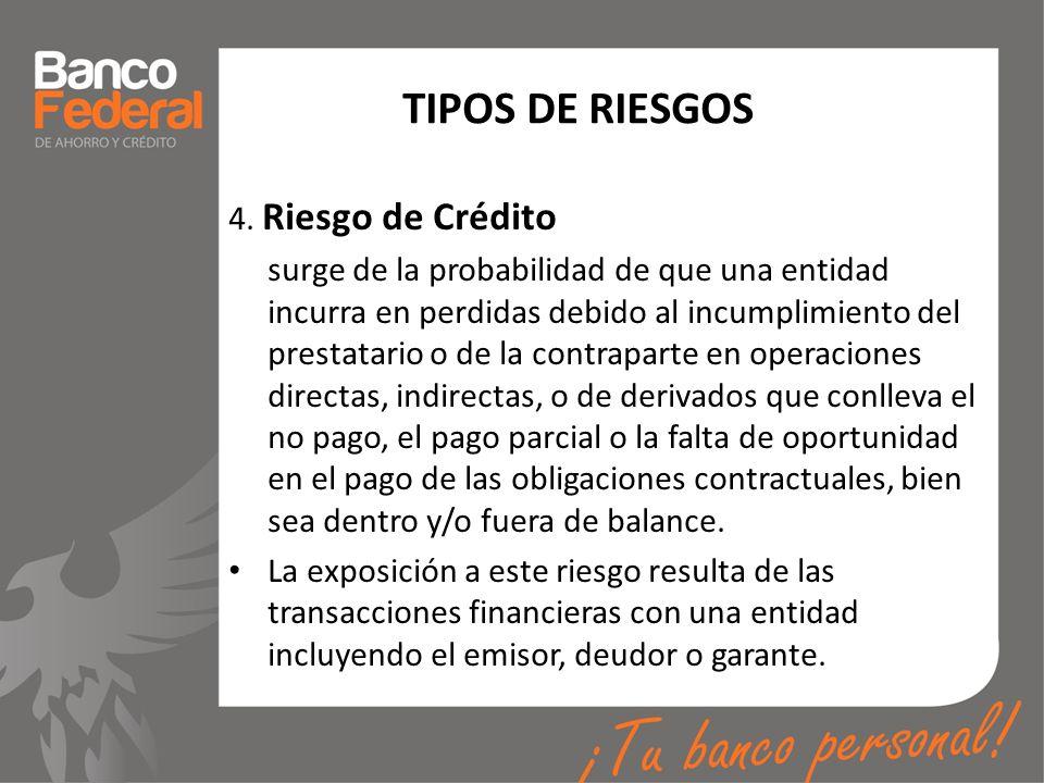 TIPOS DE RIESGOS 4. Riesgo de Crédito