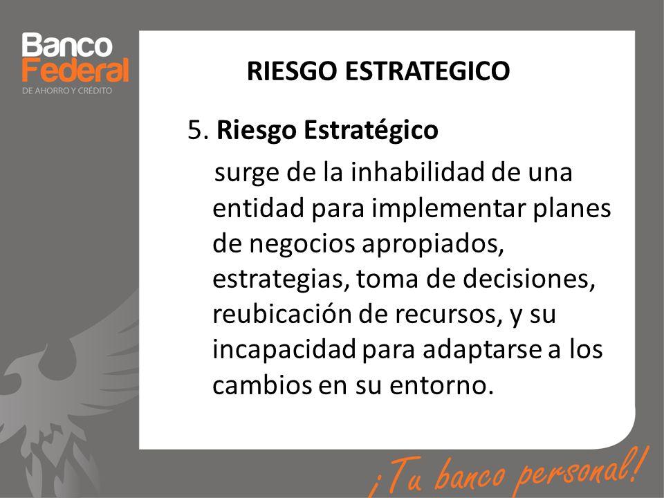RIESGO ESTRATEGICO