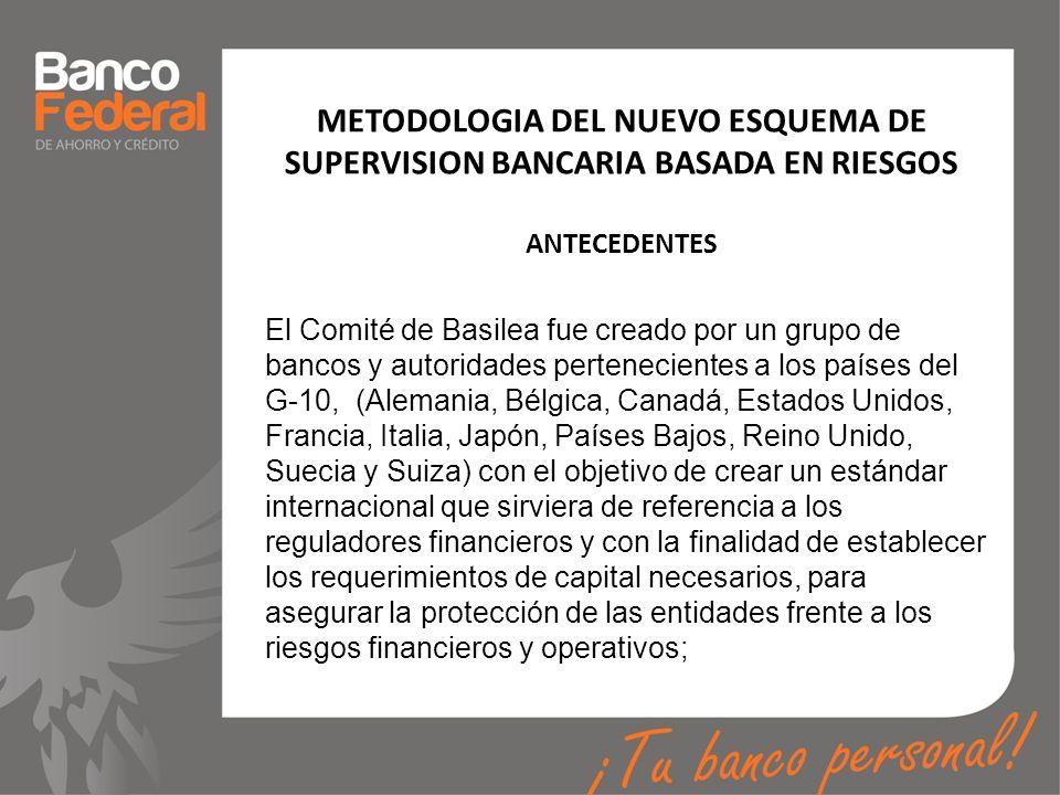 METODOLOGIA DEL NUEVO ESQUEMA DE SUPERVISION BANCARIA BASADA EN RIESGOS ANTECEDENTES