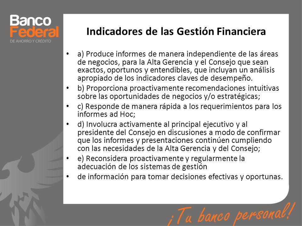 Indicadores de las Gestión Financiera