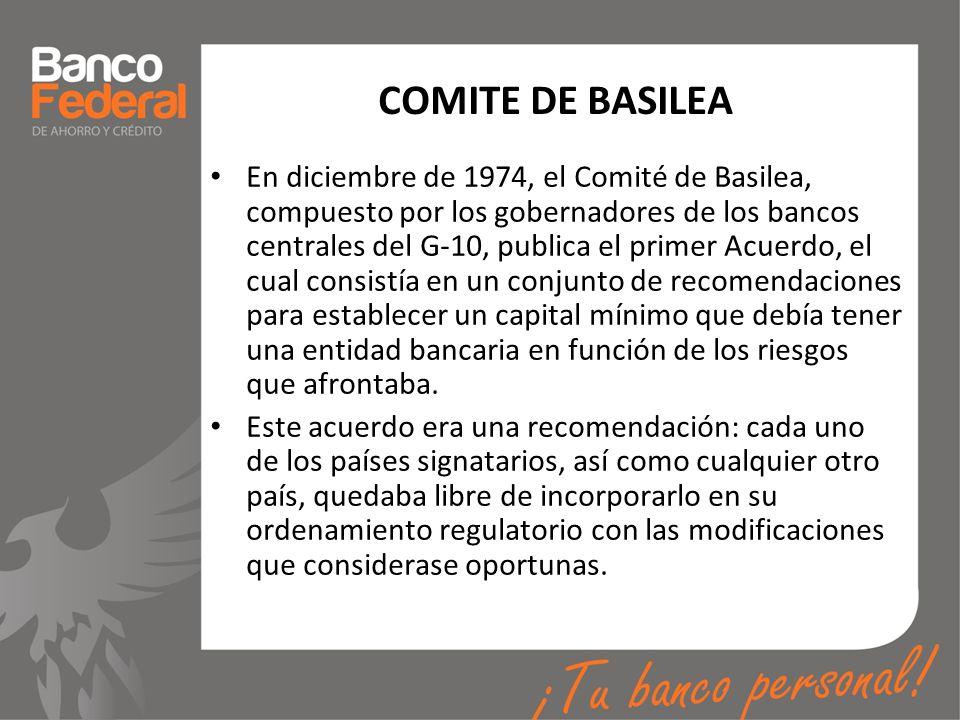 COMITE DE BASILEA