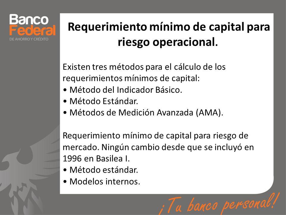 Requerimiento mínimo de capital para riesgo operacional.