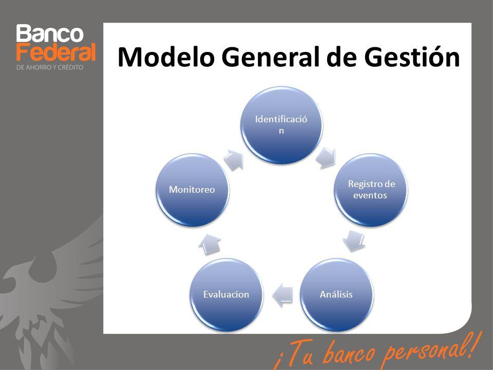 Modelo General de Gestión