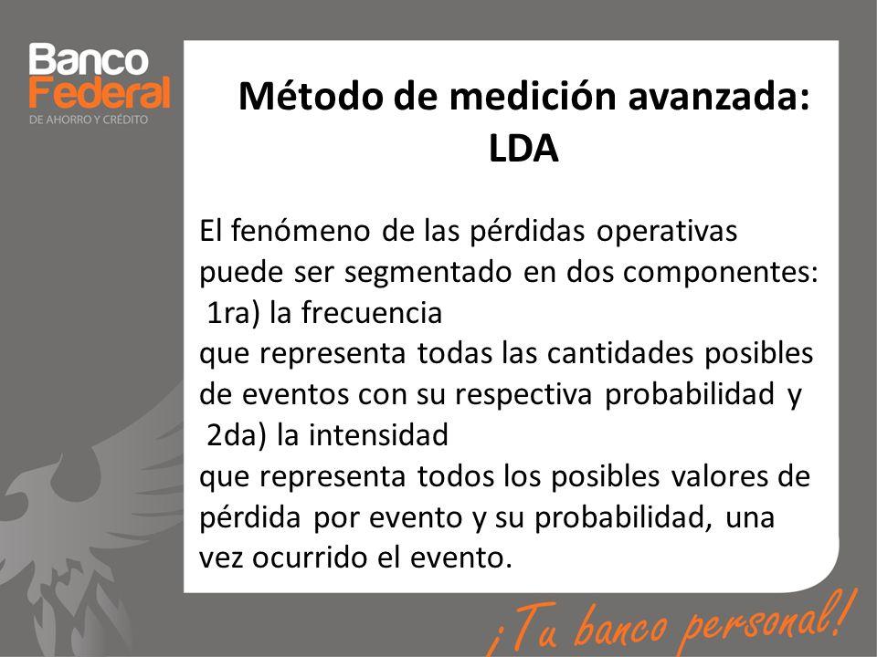 Método de medición avanzada: LDA