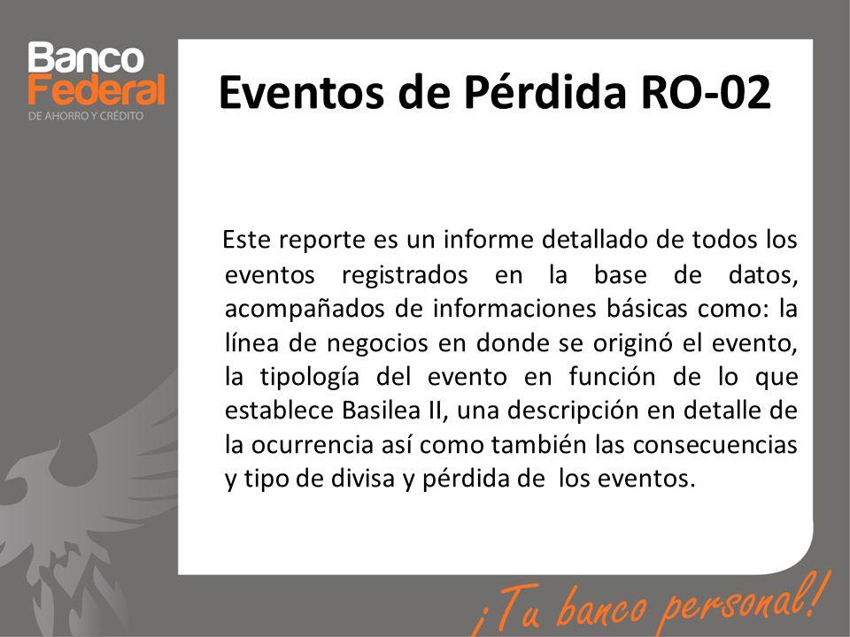 Eventos de Pérdida RO-02