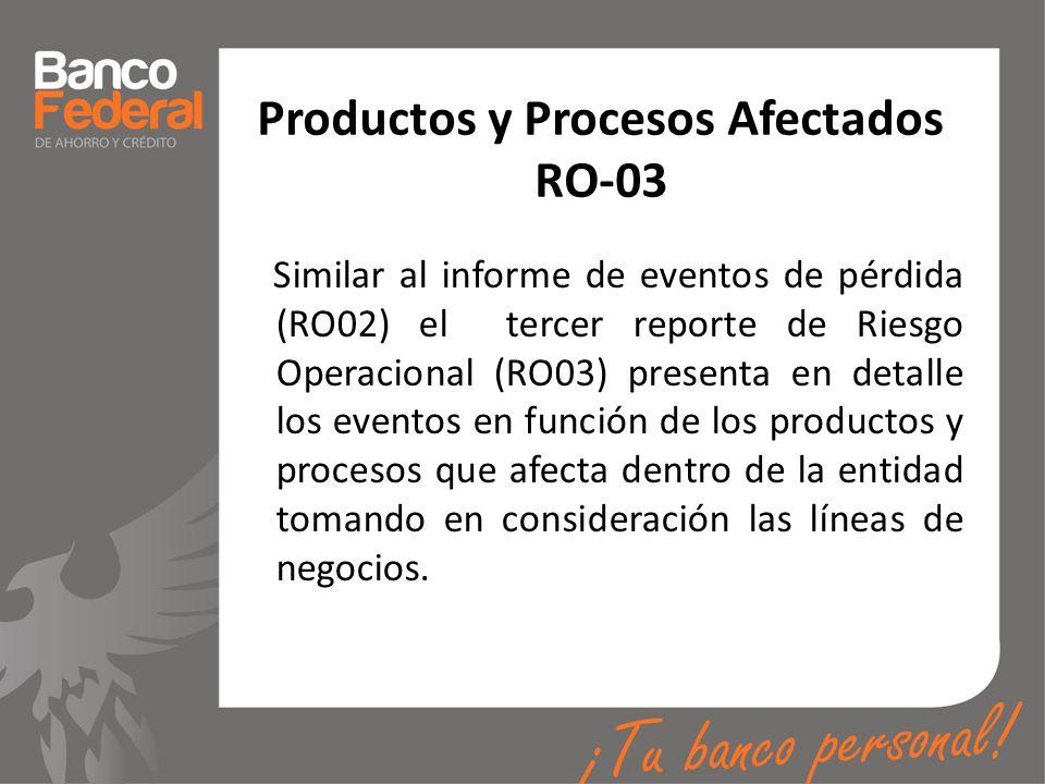 Productos y Procesos Afectados RO-03