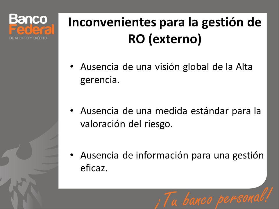 Inconvenientes para la gestión de RO (externo)