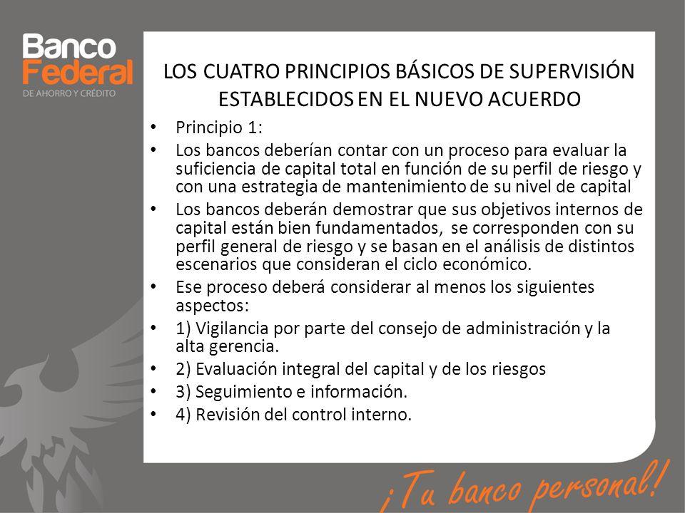 LOS CUATRO PRINCIPIOS BÁSICOS DE SUPERVISIÓN ESTABLECIDOS EN EL NUEVO ACUERDO