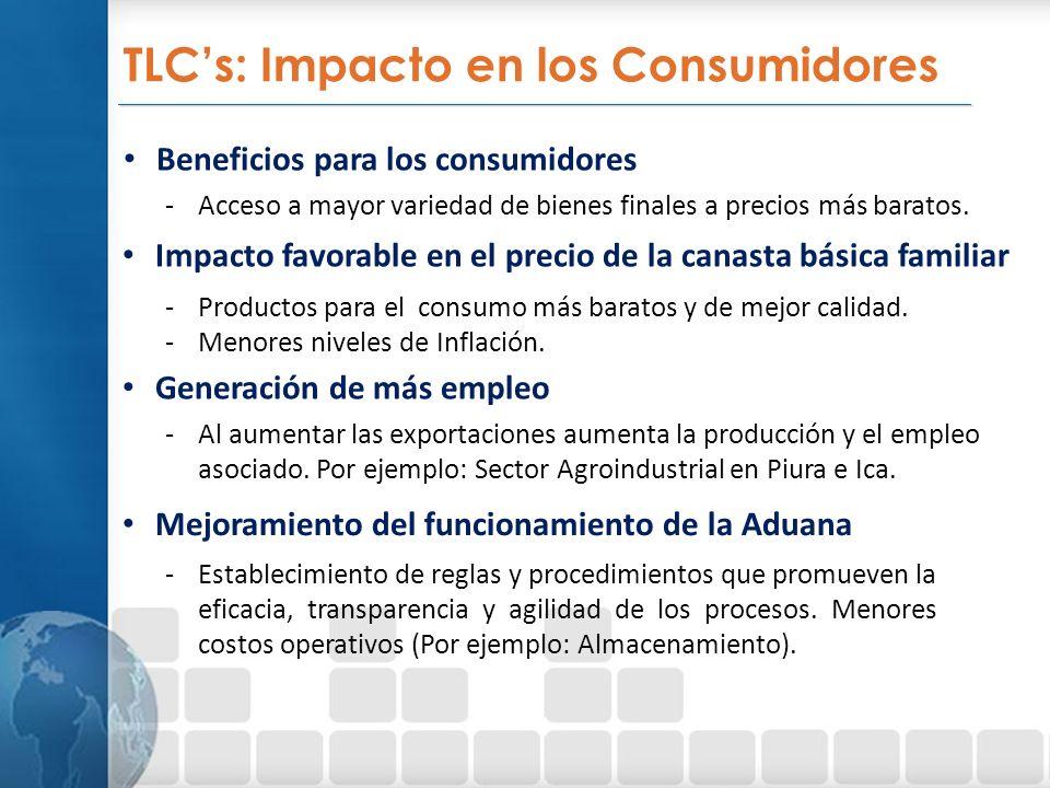 TLC's: Impacto en los Consumidores