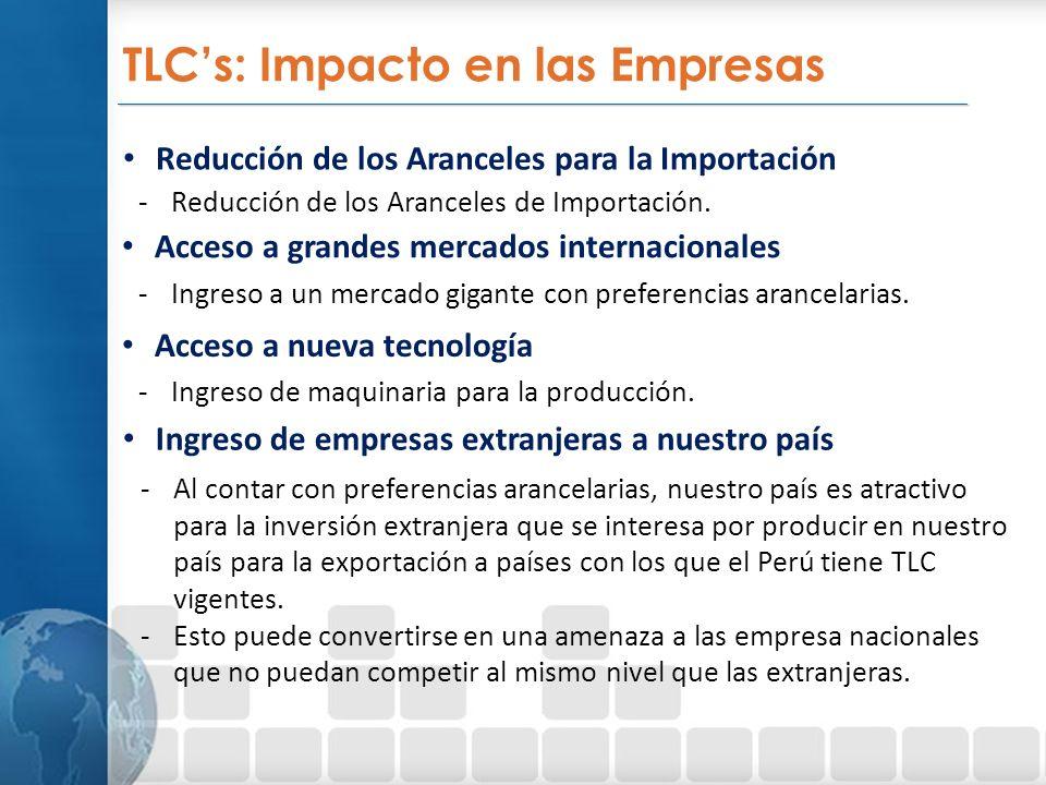 TLC's: Impacto en las Empresas
