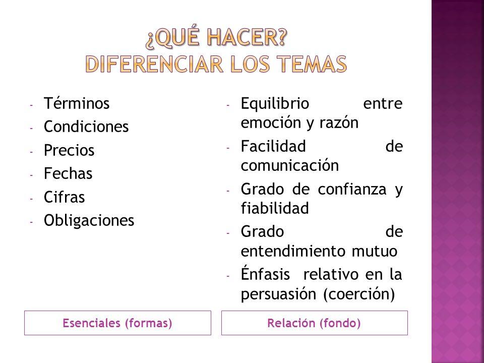 ¿Qué hacer Diferenciar los temas