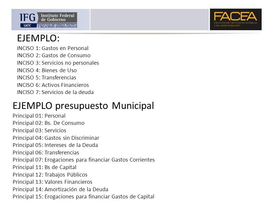 EJEMPLO presupuesto Municipal