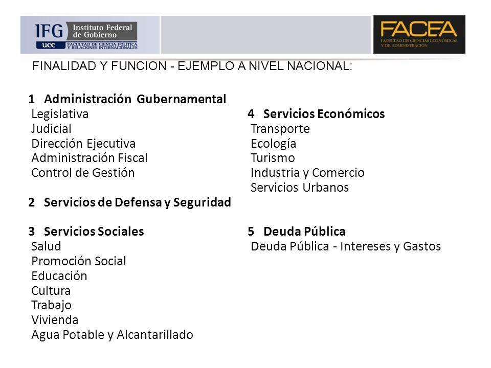 1 Administración Gubernamental Legislativa 4 Servicios Económicos