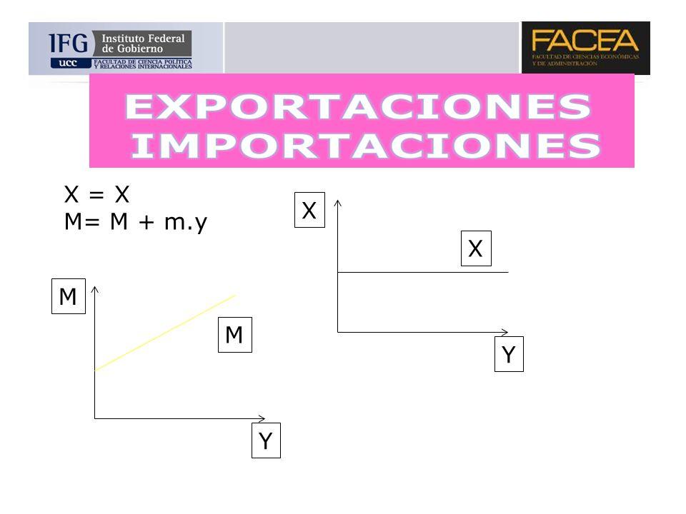 X = X M= M + m.y X Y M Y