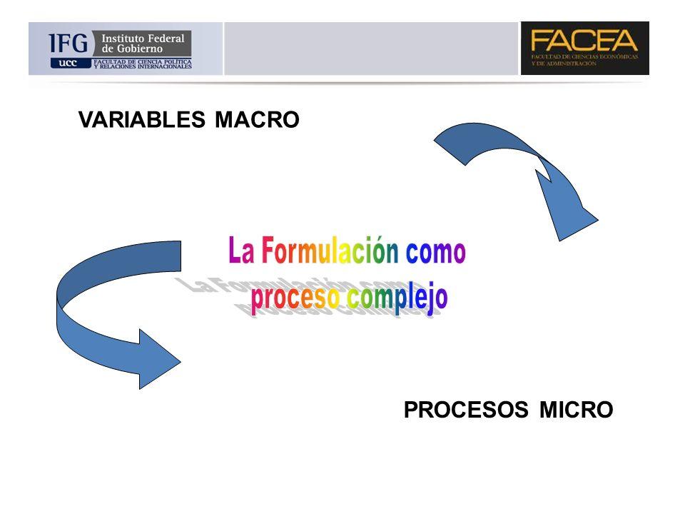 VARIABLES MACRO La Formulación como proceso complejo PROCESOS MICRO