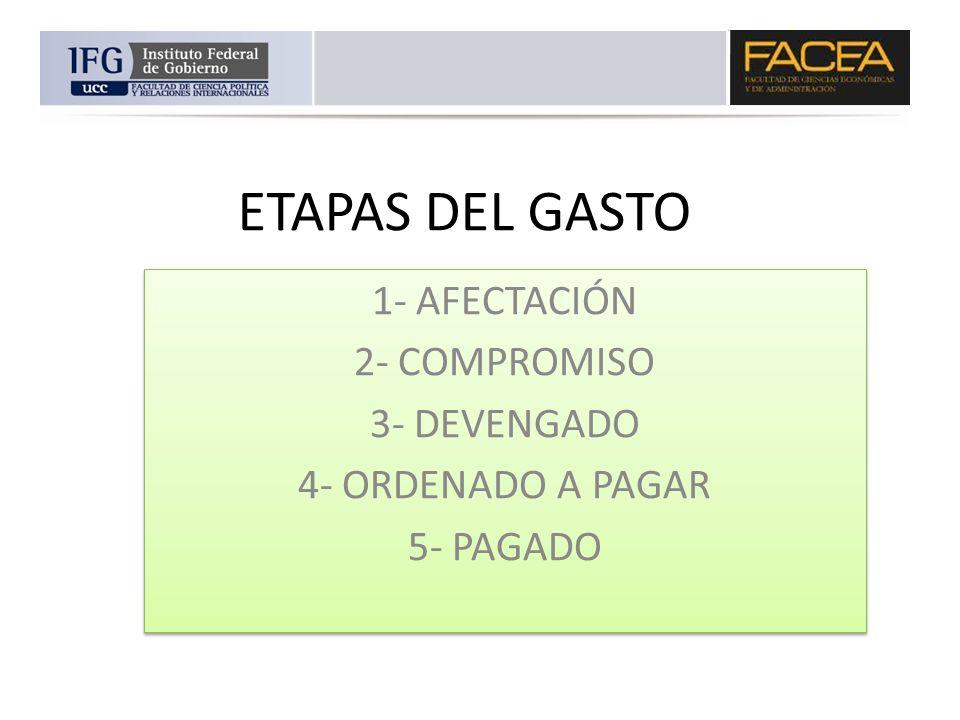 1- AFECTACIÓN 2- COMPROMISO 3- DEVENGADO 4- ORDENADO A PAGAR 5- PAGADO