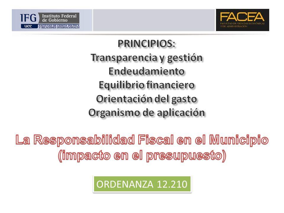 La Responsabilidad Fiscal en el Municipio (impacto en el presupuesto)