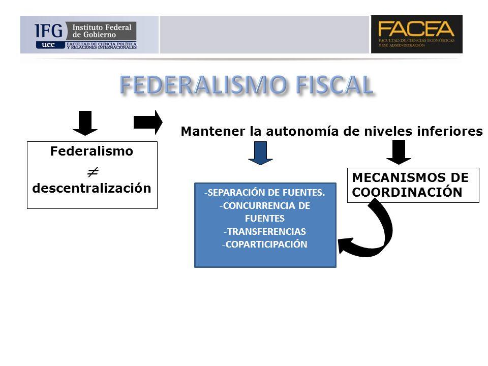 CONCURRENCIA DE FUENTES