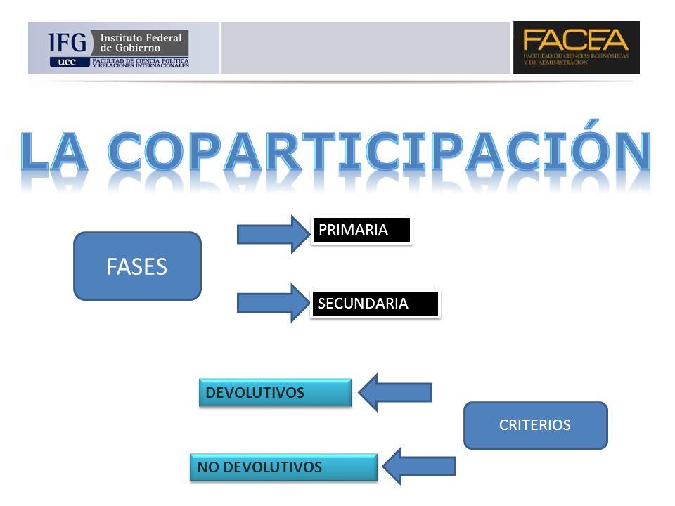 La coparticipación FASES PRIMARIA SECUNDARIA DEVOLUTIVOS CRITERIOS