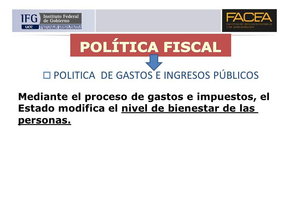 POLITICA DE GASTOS E INGRESOS PÚBLICOS