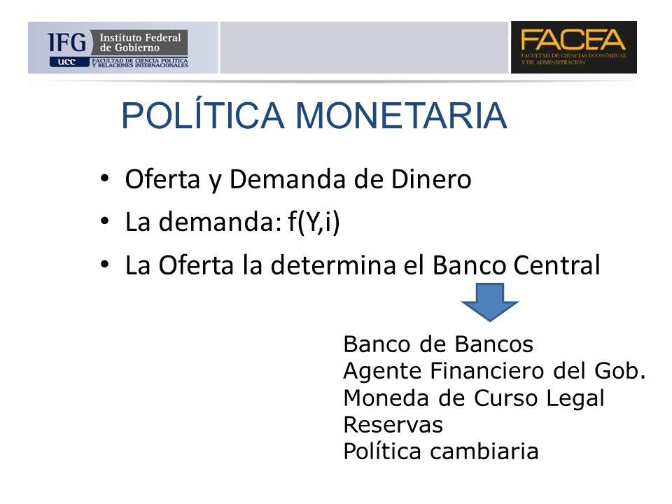 POLÍTICA MONETARIA Oferta y Demanda de Dinero La demanda: f(Y,i)