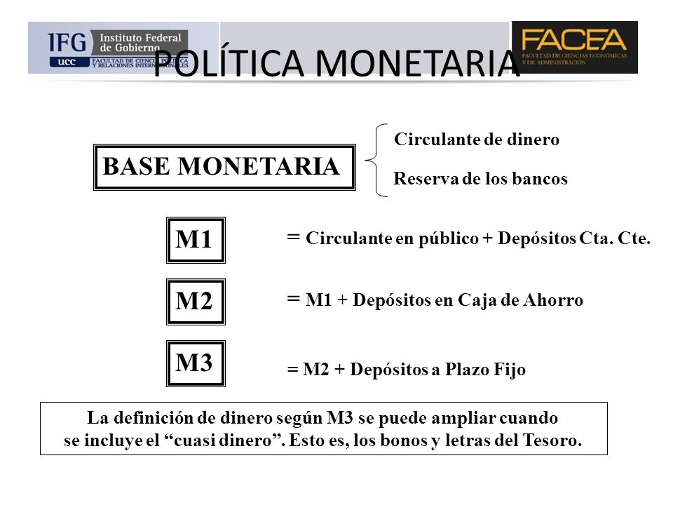 POLÍTICA MONETARIA BASE MONETARIA M1 M2 M3