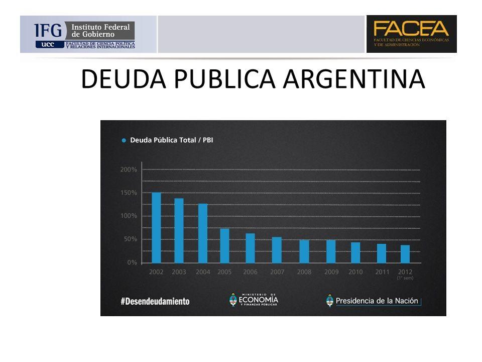 DEUDA PUBLICA ARGENTINA