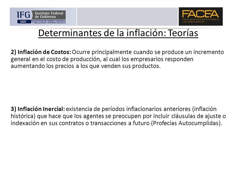 Determinantes de la inflación: Teorías