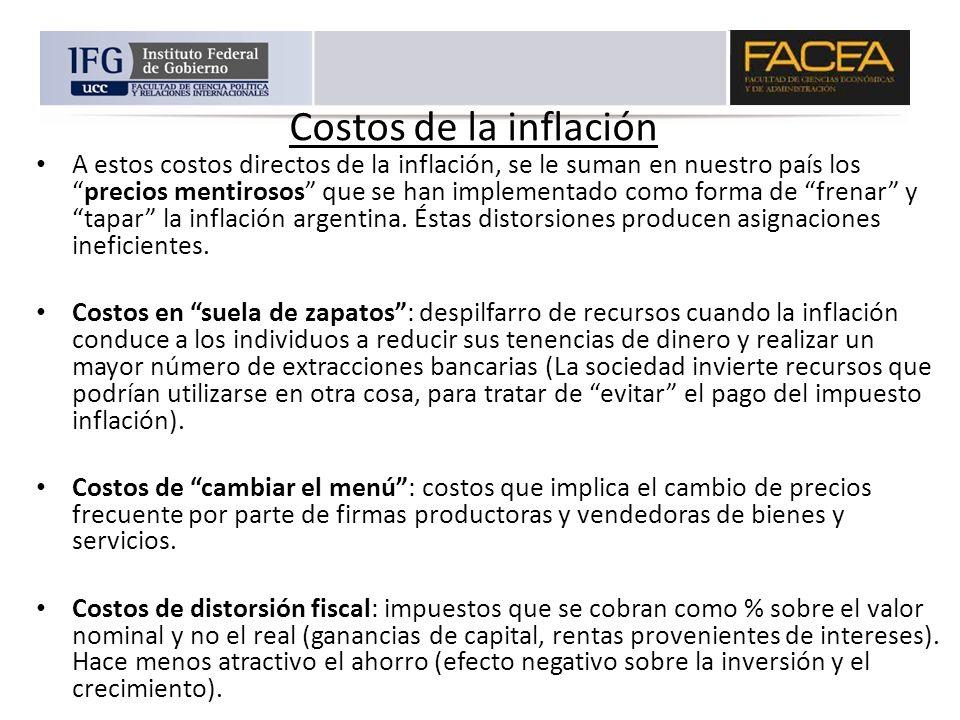 Costos de la inflación