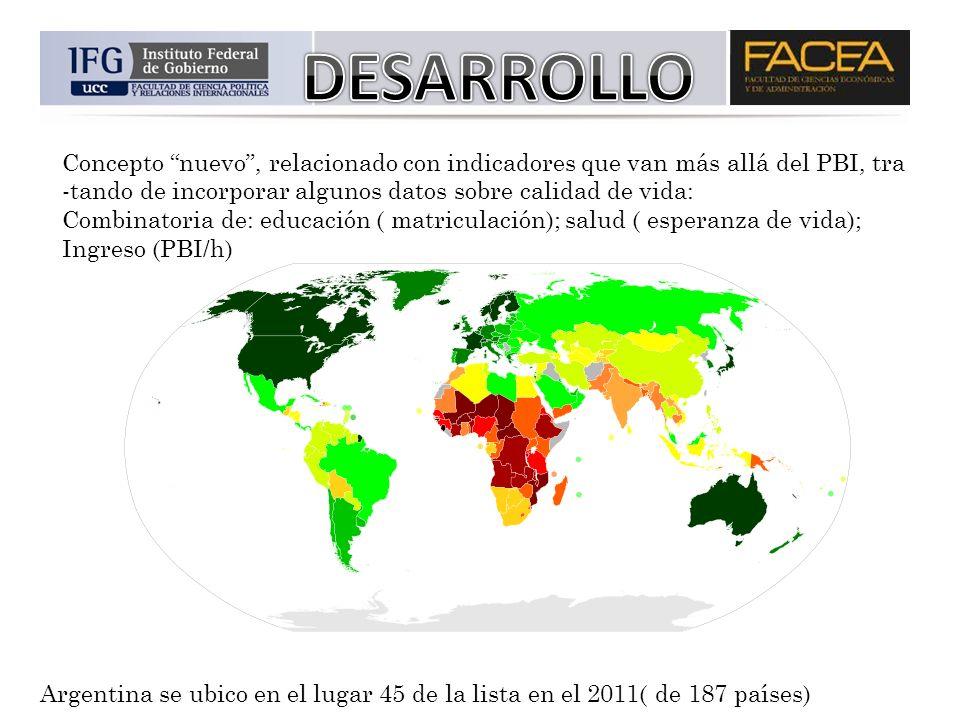DESARROLLO Concepto nuevo , relacionado con indicadores que van más allá del PBI, tra. -tando de incorporar algunos datos sobre calidad de vida: