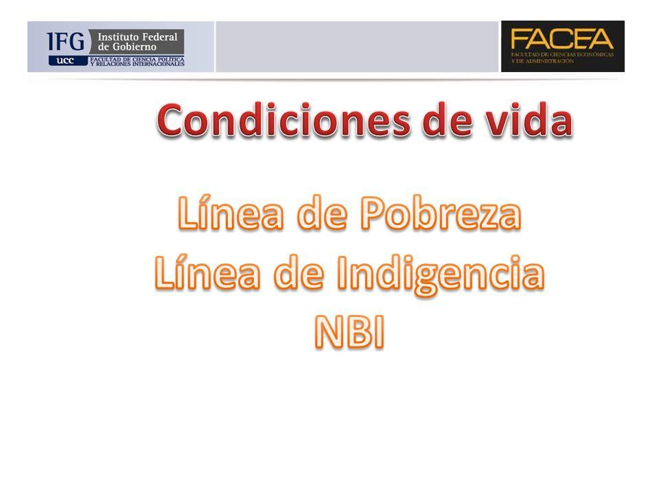 Condiciones de vida Línea de Pobreza Línea de Indigencia NBI