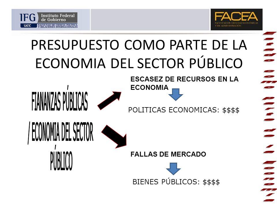 PRESUPUESTO COMO PARTE DE LA ECONOMIA DEL SECTOR PÚBLICO