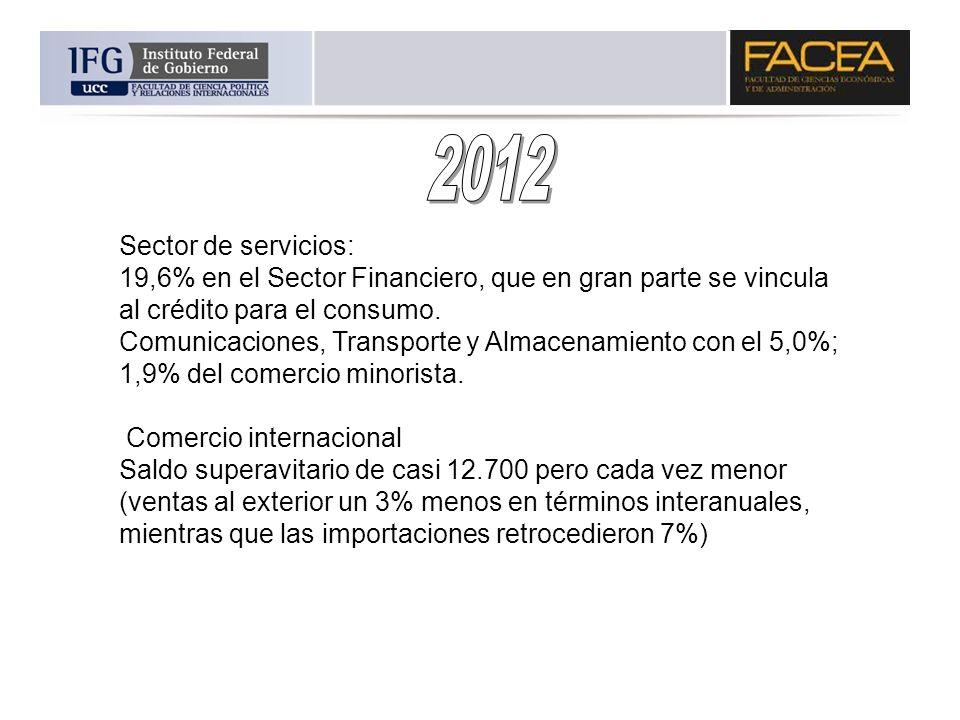 2012 Sector de servicios: 19,6% en el Sector Financiero, que en gran parte se vincula al crédito para el consumo.