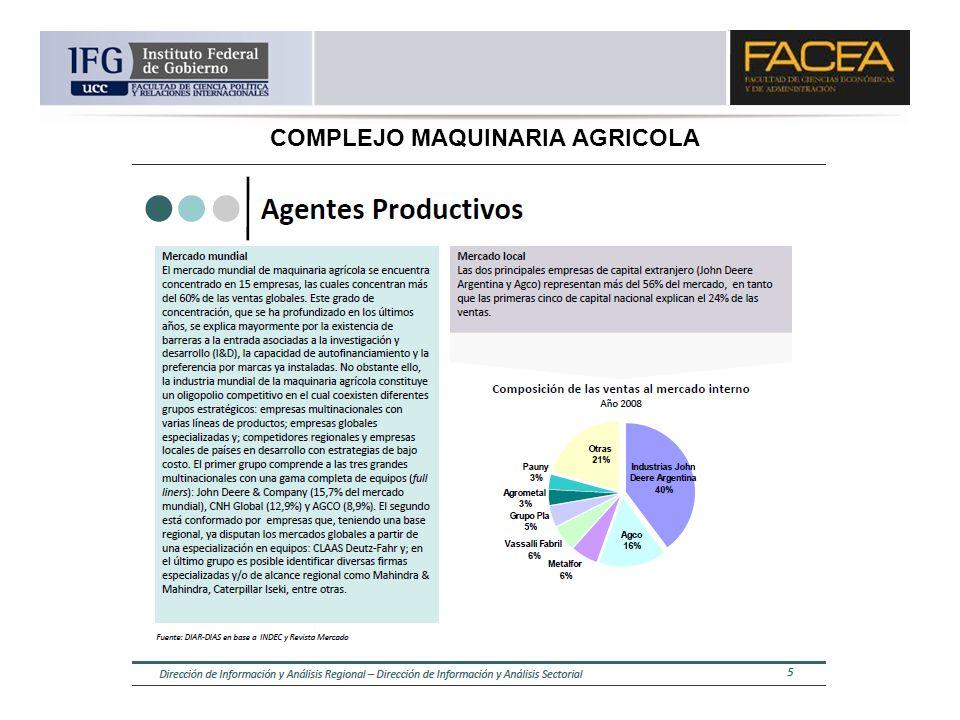 COMPLEJO MAQUINARIA AGRICOLA