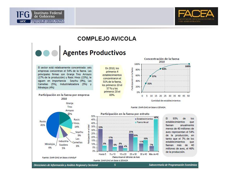 COMPLEJO AVICOLA