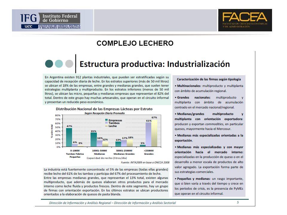 COMPLEJO LECHERO