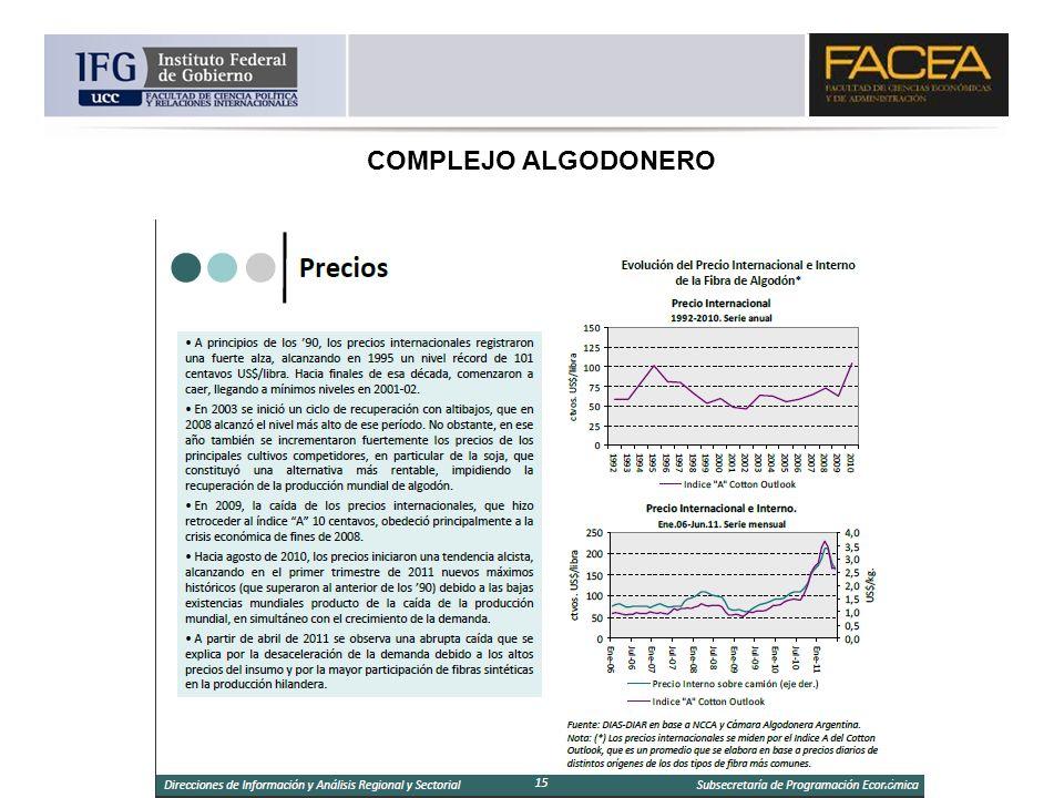 COMPLEJO ALGODONERO