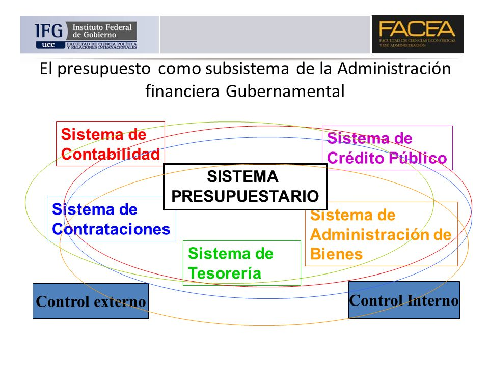 El presupuesto como subsistema de la Administración financiera Gubernamental