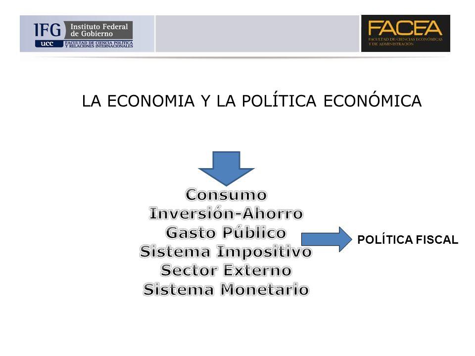 LA ECONOMIA Y LA POLÍTICA ECONÓMICA