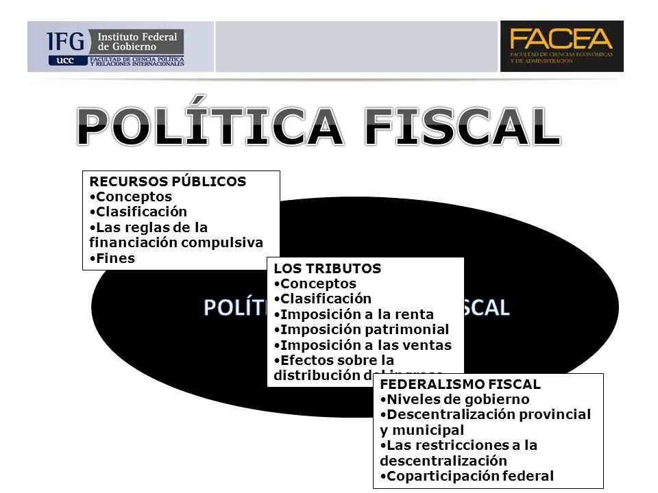 POLÍTICA FISCAL POLÍTICA FISCAL RECURSOS PÚBLICOS Conceptos