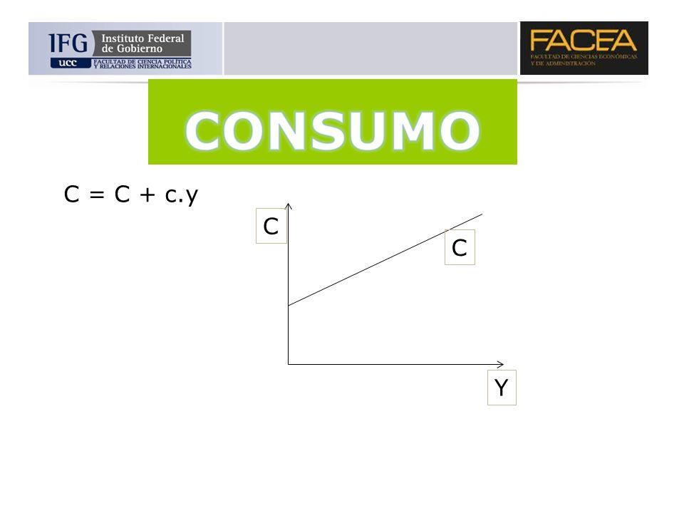 C = C + c.y C Y C