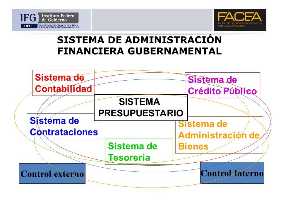 SISTEMA DE ADMINISTRACIÓN