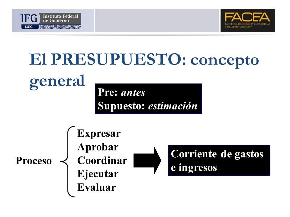 El PRESUPUESTO: concepto general
