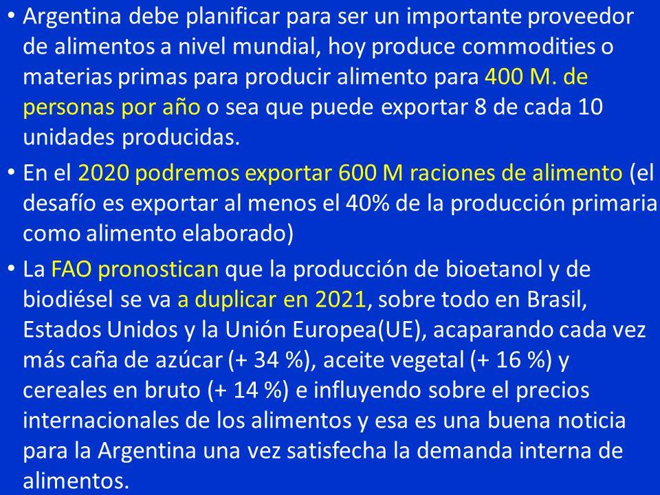 Argentina debe planificar para ser un importante proveedor de alimentos a nivel mundial, hoy produce commodities o materias primas para producir alimento para 400 M. de personas por año o sea que puede exportar 8 de cada 10 unidades producidas.
