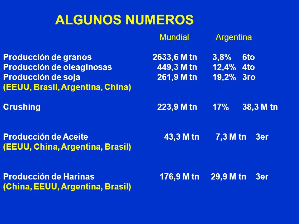 ALGUNOS NUMEROS Mundial Argentina