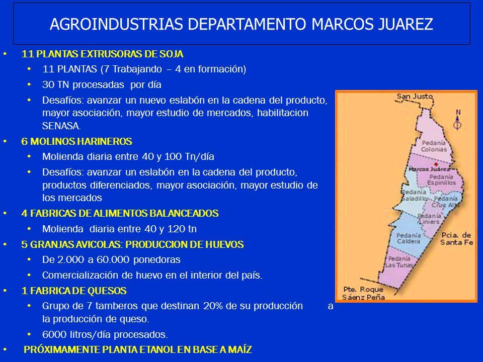 AGROINDUSTRIAS DEPARTAMENTO MARCOS JUAREZ