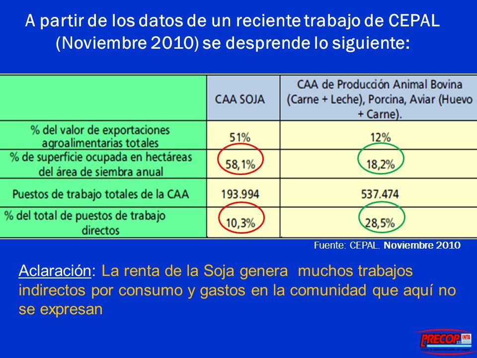 A partir de los datos de un reciente trabajo de CEPAL (Noviembre 2010) se desprende lo siguiente: