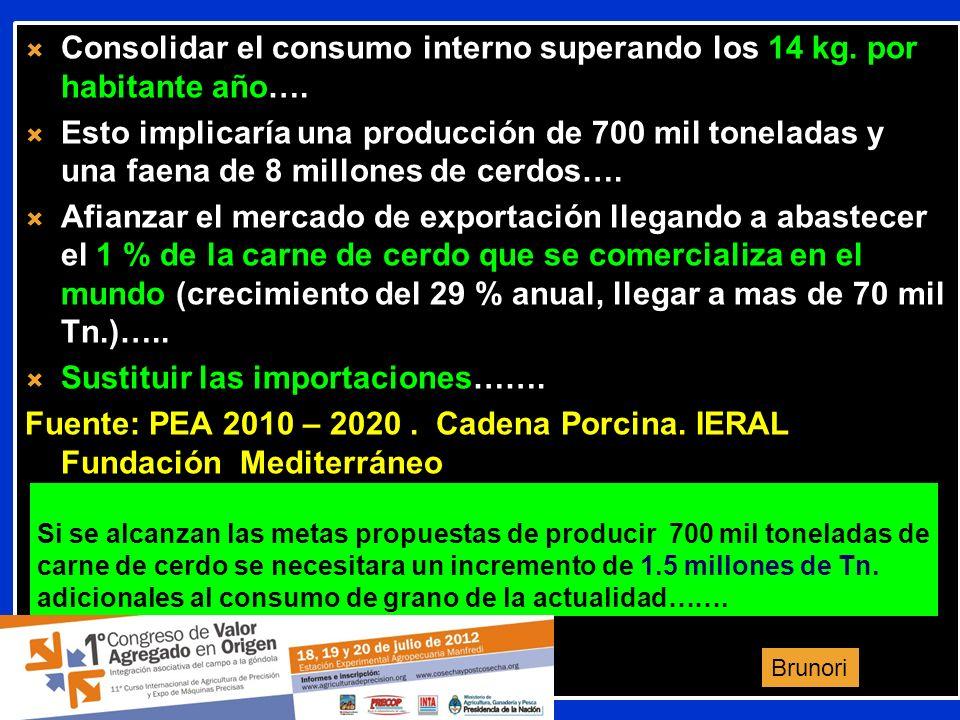 Consolidar el consumo interno superando los 14 kg. por habitante año….